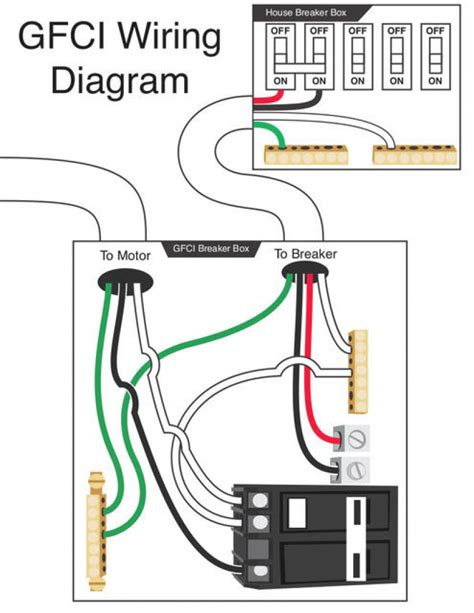 220 volt breaker wiring diagram wiring diagram with