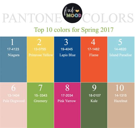 2017 popular colors pantone spring 2017 pantone s top 10 colors for spring