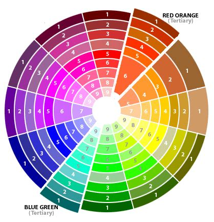 complementary color wheel design basics color schemes via color wheel tiletr