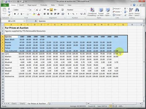 Excel Worksheet Exercises by Excel 2010 Spreadsheet Charting Exercise Solution