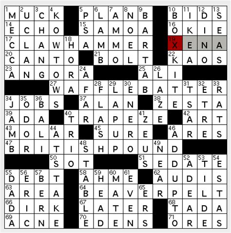 theme synonym crossword l a crossword confidential 03 28 mon