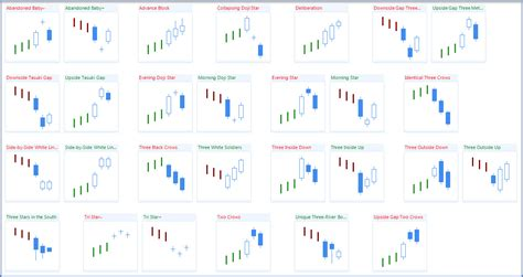 candlestick pattern list three line patterns