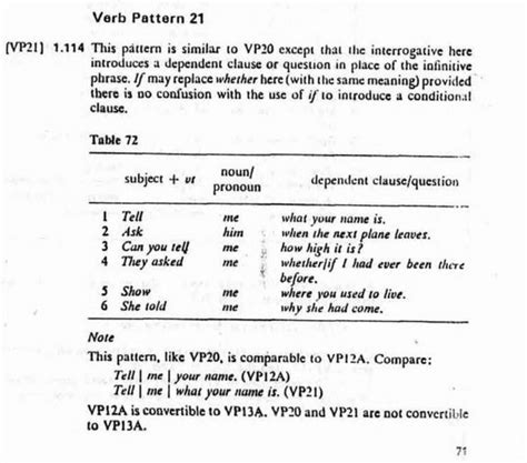 what does verb pattern mean verbs does any number can be used use the pattern subj