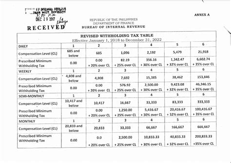 state of ohio tax tables state of ohio income tax withholding tables 2017