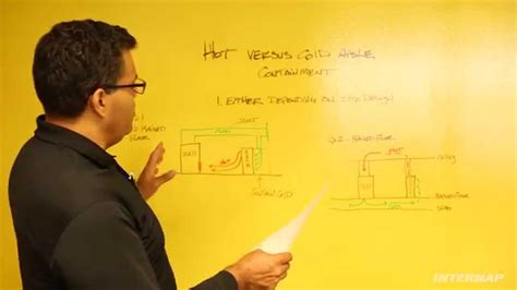 data center design youtube data center design hot vs cold aisle containment part 1