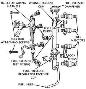 Check Engine Light Diagnosis Repair Guides Chrysler Multi Point Electronic Fuel