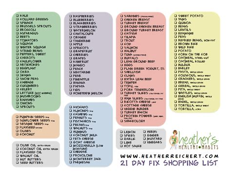 printable shopping list for 21 day fix heather reichert 21 day fix nutrition guides heather