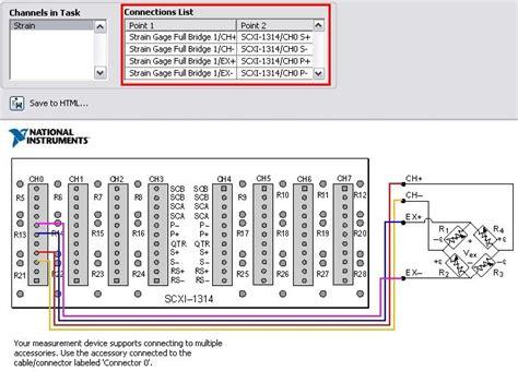 using connection diagrams for ni daqmx tasks national