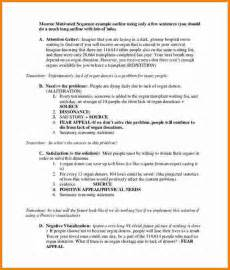 Informative Essay Outline Template by 11 Persuasive Speech Outline Template Cashier Resume