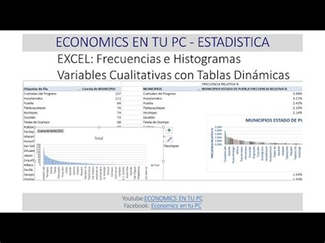 tabla de frecuencia variable cualitativa con excel youtube estad 205 stica frecuencias e histogramas datos cualitativos
