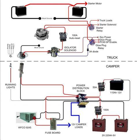 Motorhome Wiring Diagrams Electrical Website Kanri Info