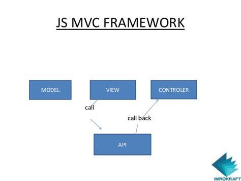 javascript tutorial for beginners ppt javascript tutorials for beginners imrokraft