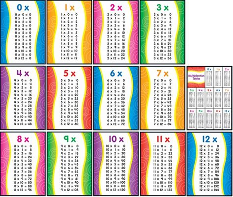 free printable multiplication flash cards up to 12 free printable multiplication chart up to 12 printable pages