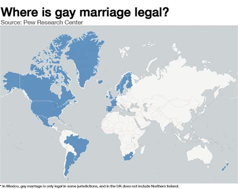 8 state solution gay marriage