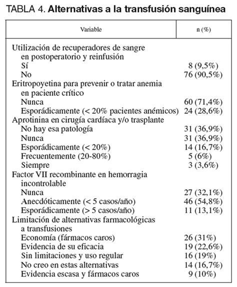 resultados de una encuesta nacional sobre h 225 bito - Tipos De Preguntas Generales Y Especificas