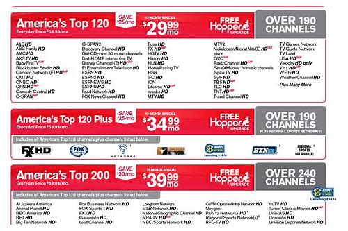 best deals for existing dish network customers