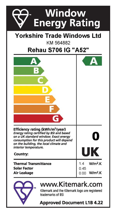 what is meant by power rating of a resistor energy efficient composite doors from trade windows 01977 668866