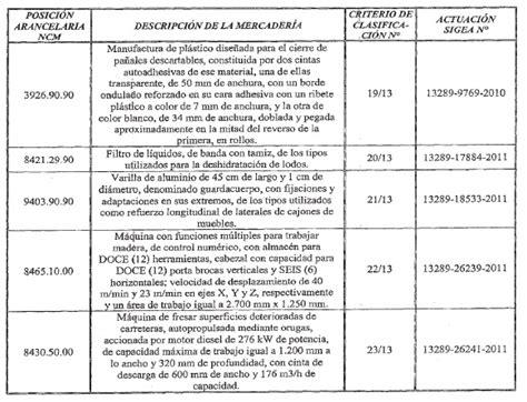 infoleg ministerio de economa y finanzas pblicas infoleg ministerio de econom 237 a y finanzas p 250 blicas