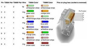 rj45 color code network rj45 plugs