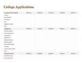 college application template college application checklist template free microsoft