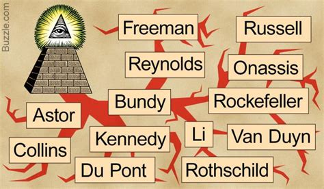 illuminati families the 13 illuminati families who secretly rule the world