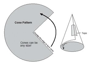 dunce hat template been looking for on how to make a cone