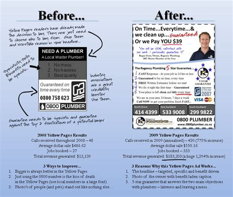 Yellow Pages Plumbing by Plumber Gets 183 203 More Revenue From His Yellow Pages