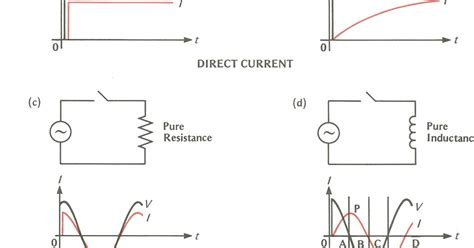 inductive reactance rl circuit engineering photos and articels engineering search engine chapter 9 inductive reactance