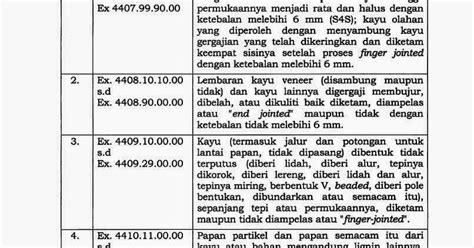 Peraturan Konstruksi Kayu Indonesia peraturan kemendag meningkatkan ekspor indonesia likespedia