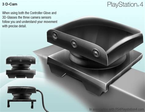 playstation 4 move ps4 move concepts