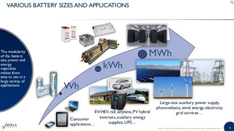 application design battery issues how ev hev drive the battery technology development 2016