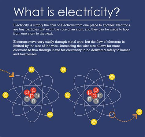 electricity learning kanza education and science park empowering students to