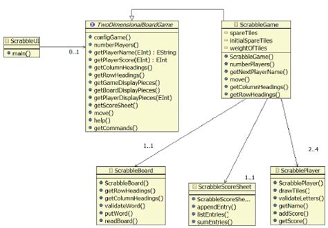 java pattern worker figure 2 uml class diagram for assignment 2 fall 2008