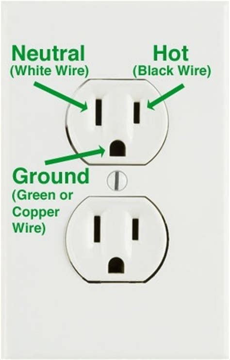 ac neutral wire how to test if there is an electric grounding problem at