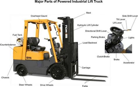 layout engine nedir caution forklift in use sign forklift hire