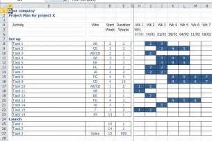 Simple Project Planning Template by Get Project Planning Templates In Excel Project