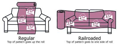 what is the meaning of upholstery what is railroaded fabric onlinefabricstore net blog