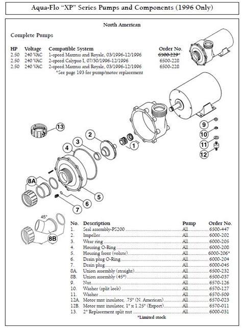 sundance spa parts diagram sundance spa 2 1 2 hp 2 speed 240 volt aqua flo and