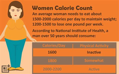 weight loss 800 calories per day calories needed per day to maintain weight how to read