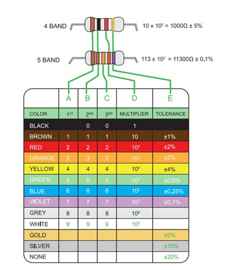capacitor calculation wiki ceramic capacitor colour code calculator 28 images electrical engineering world ceramic