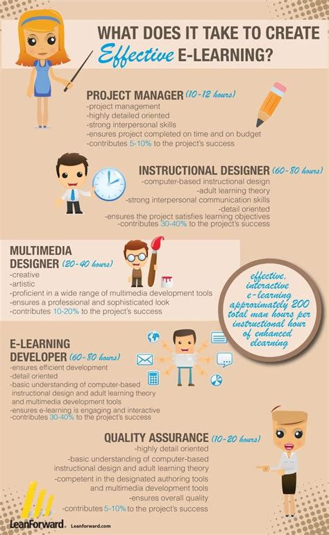 instructional design home based jobs 909 best education infographics images on pinterest
