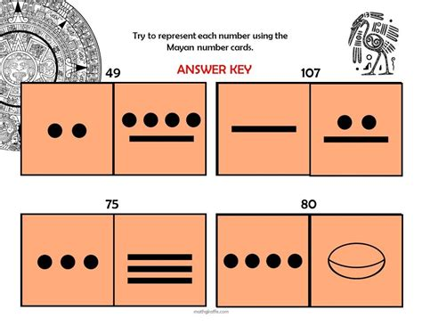 printable mayan numbers secondary math lesson plan with downloadable files and