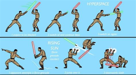 master the combat saber how to and fight with the form of a samurai books alternate lightsaber techniques lightsaber and fandom