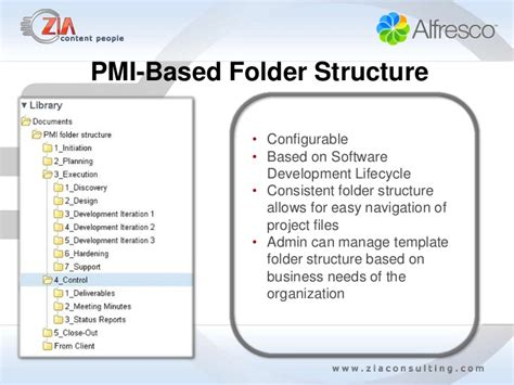Zia Fresh Project Demo April 2012 Project Management Folder Structure Template