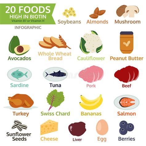 alimenti con vitamina h veinte comidas altas en biotina la vitamina b o la