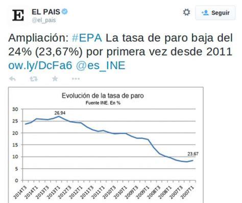 el gobierno le dar el mes prximo otro aumento de 15 a perlas informativas del mes de octubre de 2014 cubadebate