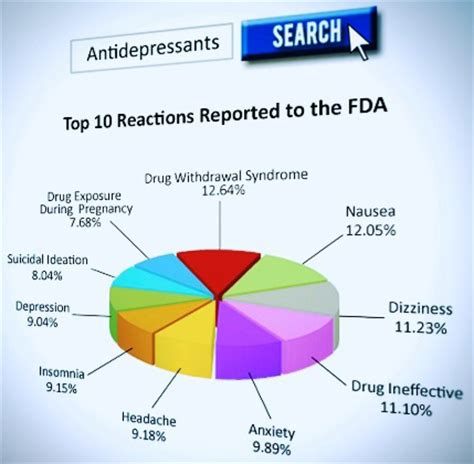How Does It Take To Detox From Antidepressants by Psychiatric Side Effects Database Cchr International