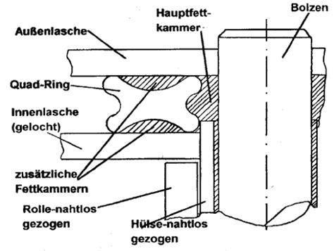 Motorradkette O Ring by Unterschiede O Ring Und X Ring Kette