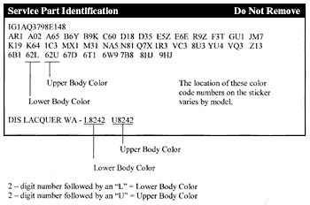 domestic  foreign vehicles color identification plate