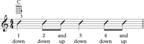 pattern up properly lyrics knowing when to change chords while strumming a song